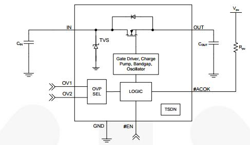FPF2290 : Over-Voltage Protection Load Switch with Selectable Over Voltage Level Settings