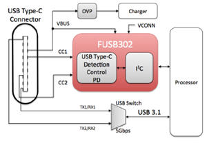 FUSB302 : Programmable USB Type-C Controller with PD