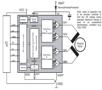 ST Industrial 3D printer