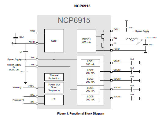 Power Management IC (PMIC), 6 Channels, with 1 DC-DC Converter and 5 LDOs