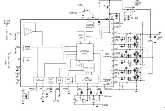LV8127T方案框圖
