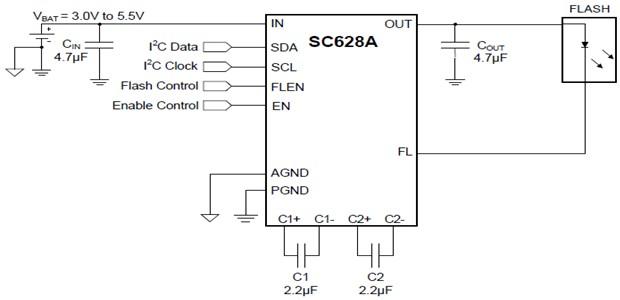 semtech 推出创新iic电流帮浦架构1a led闪光灯/手电筒驱动ic_sc628au