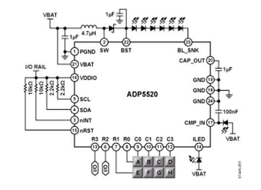 ADP5520