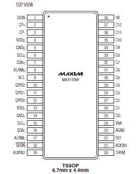 MAX11068