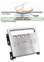 电感式触摸传感