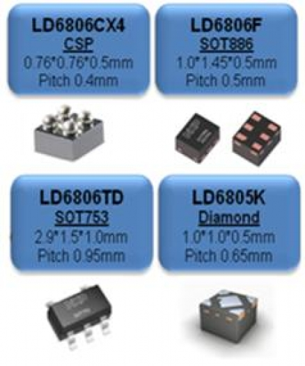LD680x series