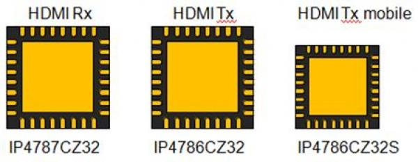 IP4786,87CZ32 Series