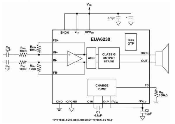 EUTech- G類音訊放大器- EUA6230