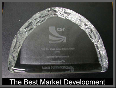 The Best Market Development