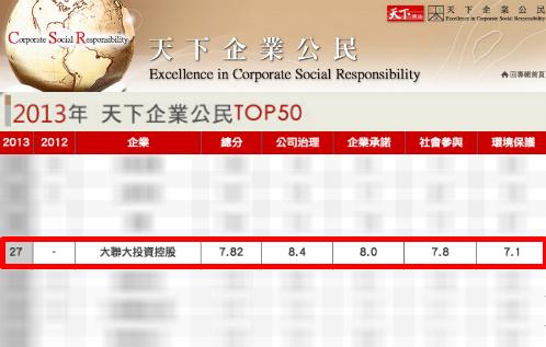 大聯大集團首次參加台灣媒體【天下雜誌】評選2013天下企業公民獎榮獲TOP50第27名