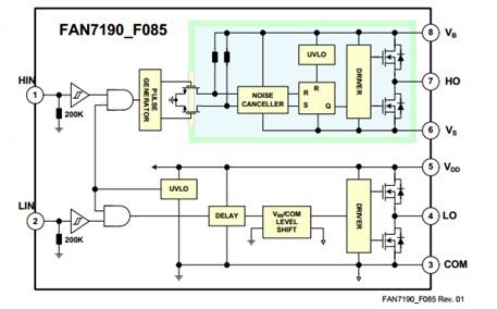 FAN7190_F085 625V, 4.5A, SOIC-8, High & Low-Side Gate-Driver