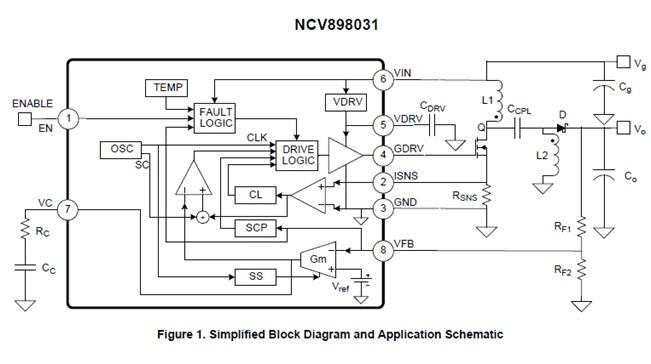 NCV898031 2 MHz 非同步SEPIC/升壓控制器