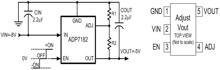 ADP7182  -28V, 200mA, Low Noise, Linear Regulator