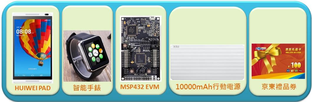 WPI-Industrial-TI-MSP432-Webinar-Giveaway