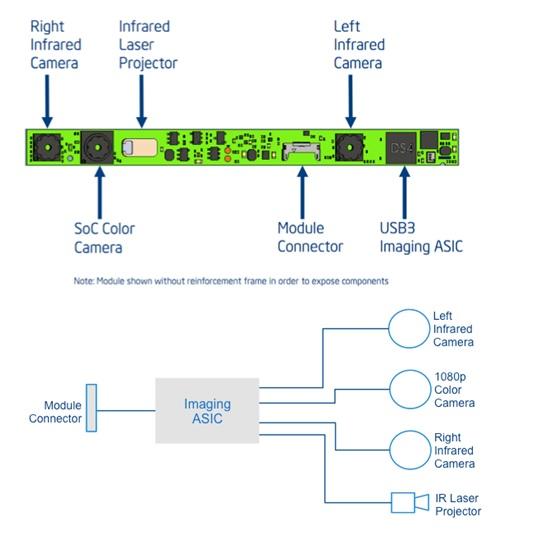 WPIg-TabletPC-Intel-3DRealSenseCamera-Inside