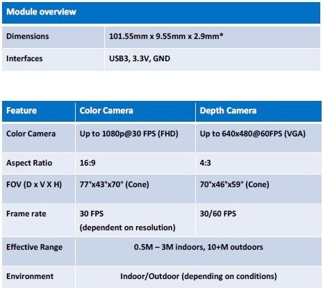 WPIg-TabletPC-Intel-3DRealSenseCamera-Overview