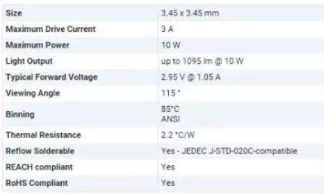 WPIg-Consumer-SmartLighting-CREE-XLamp-XP-L-photo