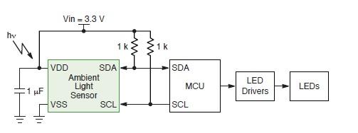 WPIg-Consumer-SmartLighting-ON-AmbientlLightSensor