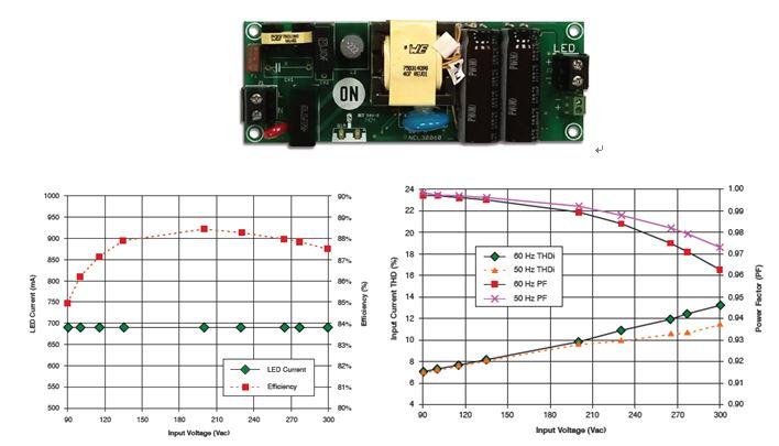 WPIg-Consumer-SmartLighting-ON-NCL30060LED1GEVB