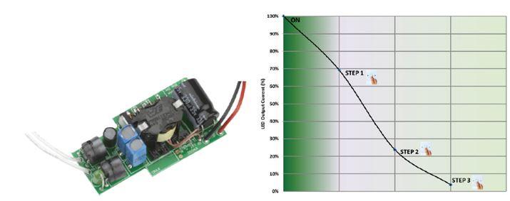 WPIg-Consumer-SmartLighting-ON-NCL30085-Dimmer