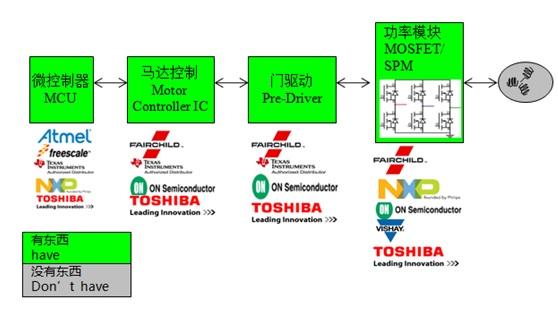WPIg_DC-Motor_Diagram_20140820
