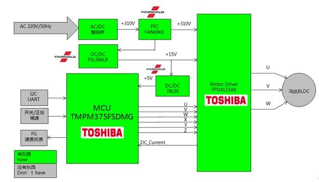 WPIg_Toshiba_TMPM375_diagram_20140820