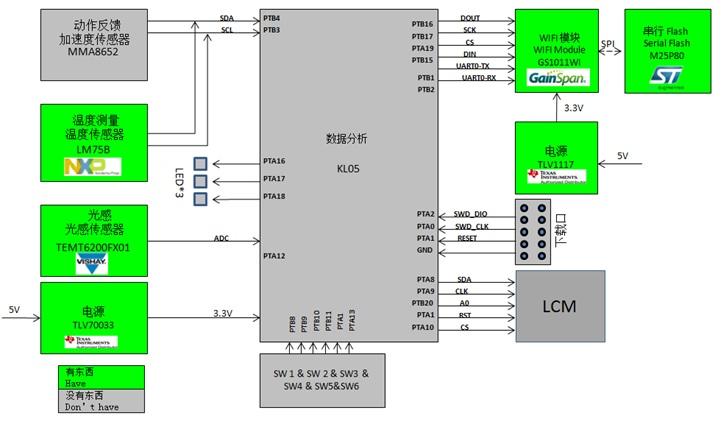 WPIg_WiFi_LED-lighting_Diagram_20140903