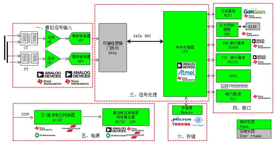 WPIg_PLM-diagram_20141112