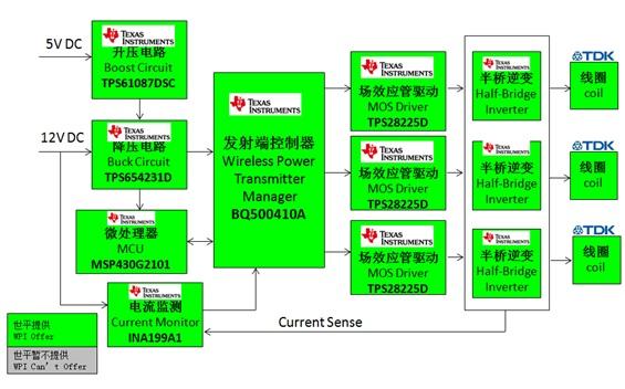 WPIg_TI_12V-Transmit-QI-WirelessCharger-Diagram