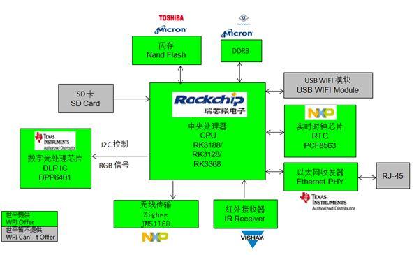 WPIg_TV_RK-R3188,28,3368-diagram_20150603