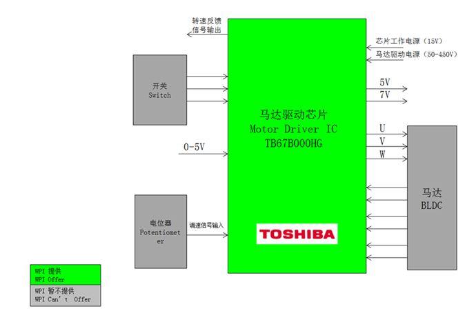 WPIg-Industrial-Toshiba-BLDC-Motor-Control-TB67B000HG-Diagram