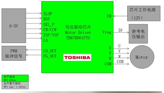 WPIg-Industrial-Toshiba-Motor-Control-TB67B001FTG-Diagram