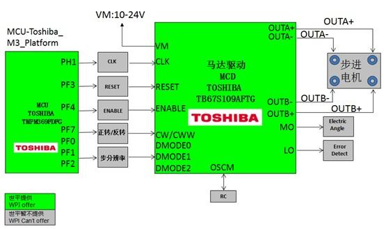 WPIg-Industrial-Toshiba-Motor-Driver-TB67S109-Diagram
