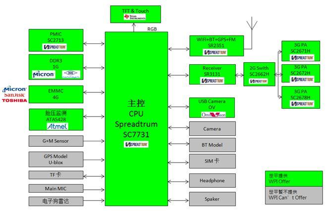 WPI-AUTOMOTIVE-REAR-MIRROR-SPRD-SC7731-DIAGRAM