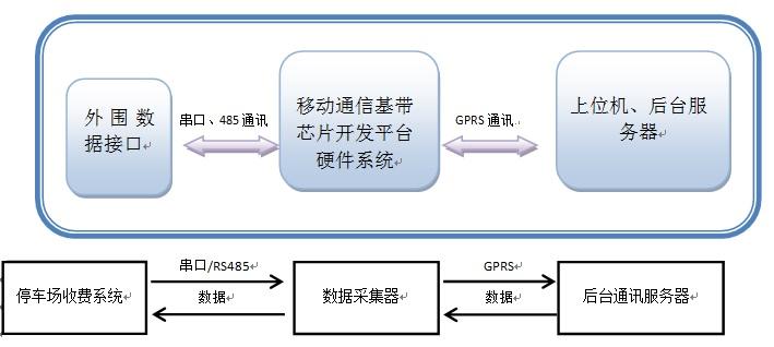 WPIg_Spreadtrum-GPRS+GPS-structure_20140319