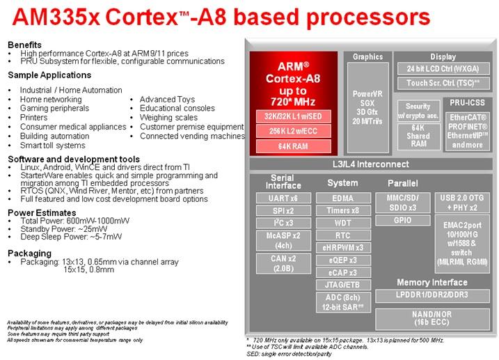 WPIg_TI-AM335X-feature_20140319