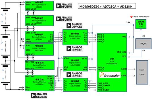 WPIg_ADI_AD8280-diagram_20140219