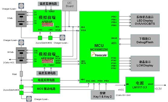 WPIg_Fairhild_MC9S08DZ60-diagram_20140219