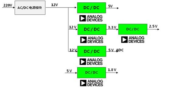 WPIg_E-meter_diagram-power_20140219