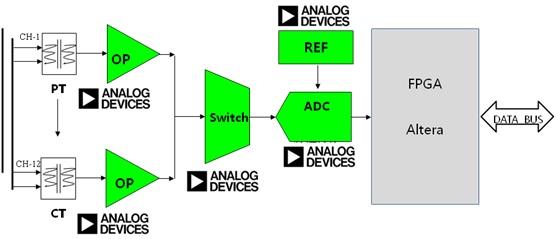 WPIg_E-meter_diagram-transimission_20140219