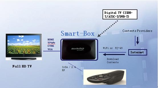 WPIg_STB_diagram