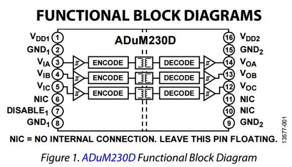 ADuM230D/ADuM230E/ADuM231D/ADuM231E 5.0 kV RMS Triple Channel Digital Isolators