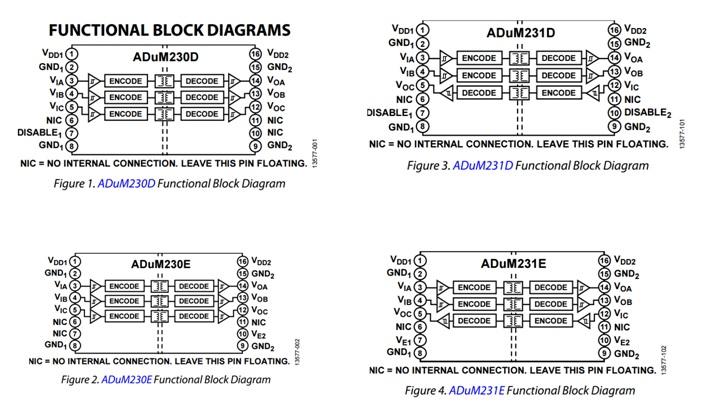 WPI-POWER-ADI-ADuM230D-ADuM230E-ADuM231D-ADuM231E-DIAGRAM