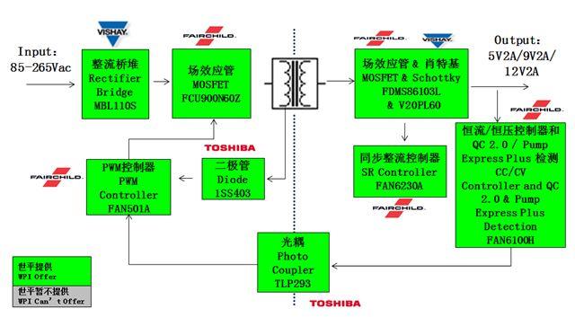 WPI-POWER-FAIRCHILD-FAN6100H-DIAGRAM