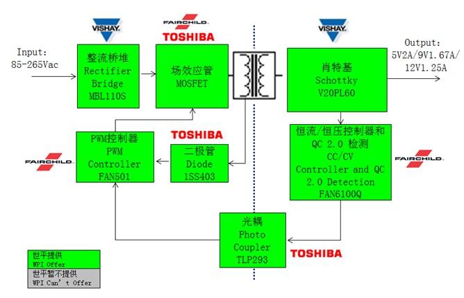 WPI-POWER-FAIRCHILD-FAN6100Q-DIAGRAM