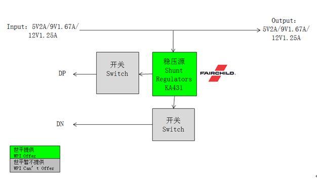 WPI-POWER-FAIRCHILD-FAN6100Q-TESTING-DIAGRAM