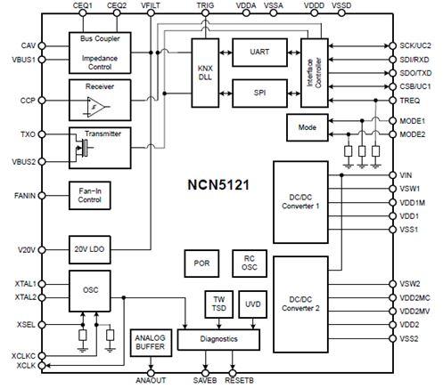 KNX雙絞線收發器 NCN5121