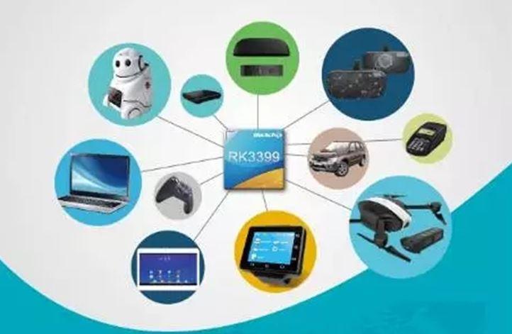 新一代超級擴展全能型旗艦級晶片 RK3399