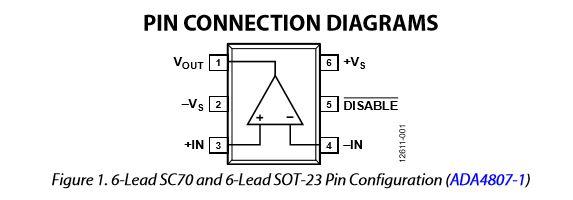 3.1 nV/√Hz, 1 mA, 200 MHz, Rail-to-Rail Input/Output Amplifier ADA4807-1