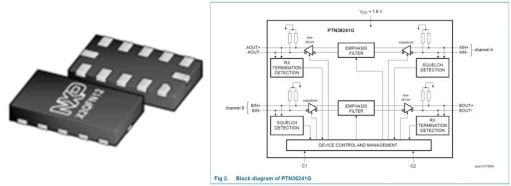 SuperSpeed USB3.0 Redriver PTN36241G
